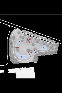 Stream Diagram